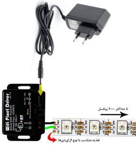 نحوه اتصال کنترلر وای فای ال ای دی پیکسلی به ال ای دی