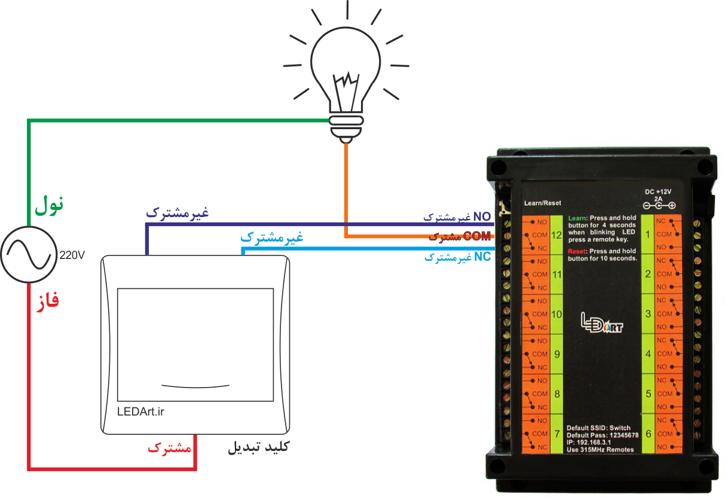 نحوه اتصال کنترلر وای فای و ریموتی رله به کلید تبدیل